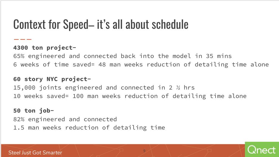General Contractor Webinar Schedule Drift - 03