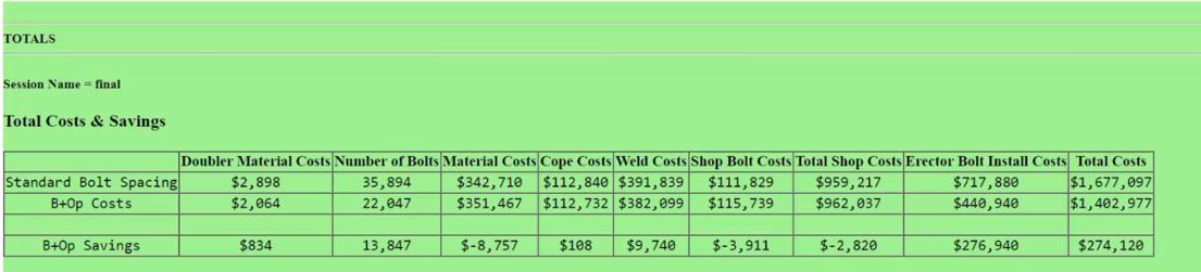 312 Post - Total Savings